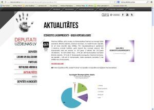 deputatiuzdelnas_aktualitates_likumprojekti